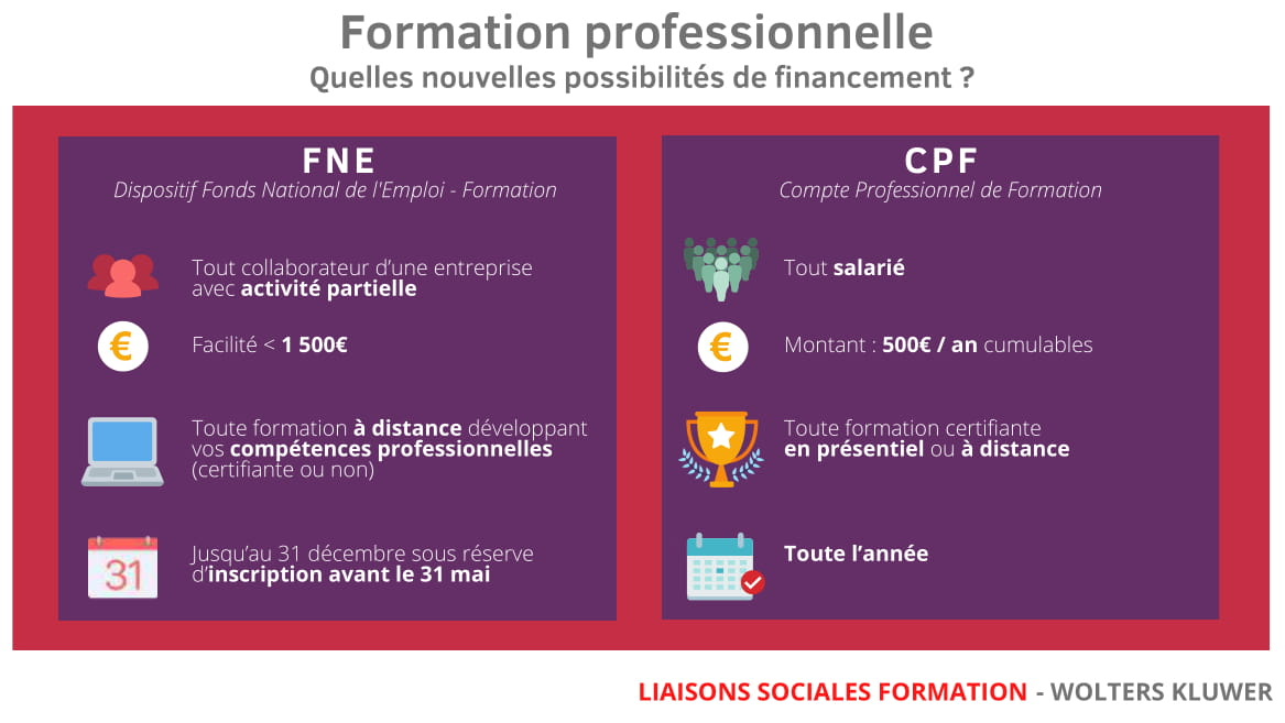 Financement CPF FNE_compressed-1.jpg